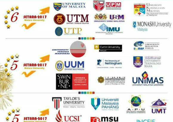 2017 SETARA University Rankings Out Now