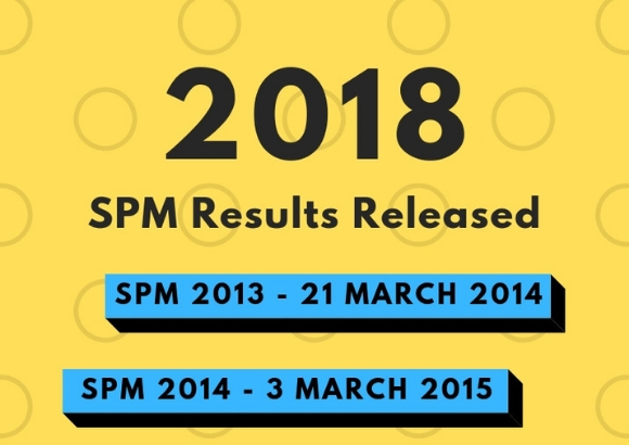 When Are SPM Results Going to Be Announced?