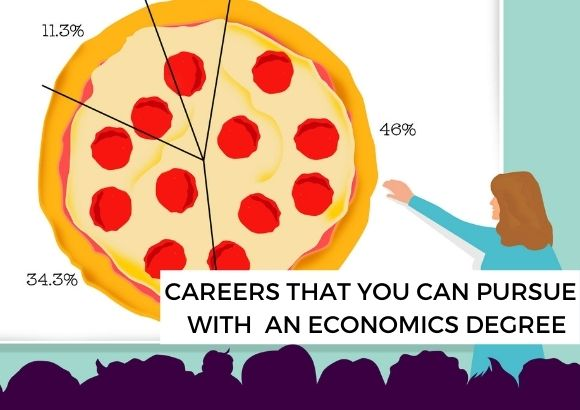 Careers that You Can Pursue with an Economics Degree