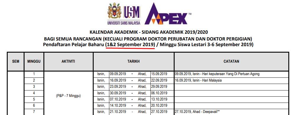 Tarikh Pendaftaran Masuk Ke Semua Universiti Awam Sesi 20192020