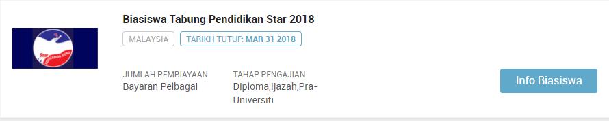 Keseluruhan Biasiswa Untuk Tahun 2018