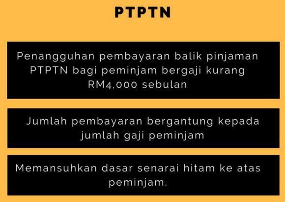 Janji Kerajaan Baru Pakatan Harapan untuk Peminjam PTPTN yang Wajib Anda Tahu!