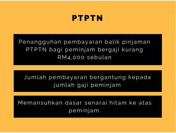 Peminjam PTPTN Kekal Tersenarai dalam CCRIS Walaupun Senarai