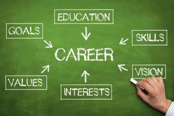 Loan - career and college