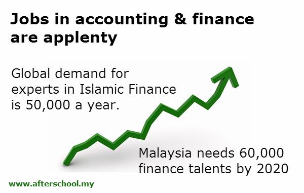 finance_2a