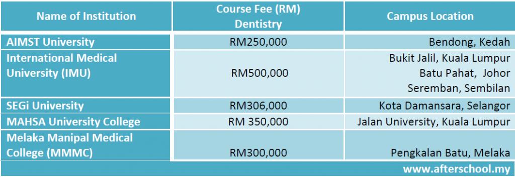 price list_ dentistry