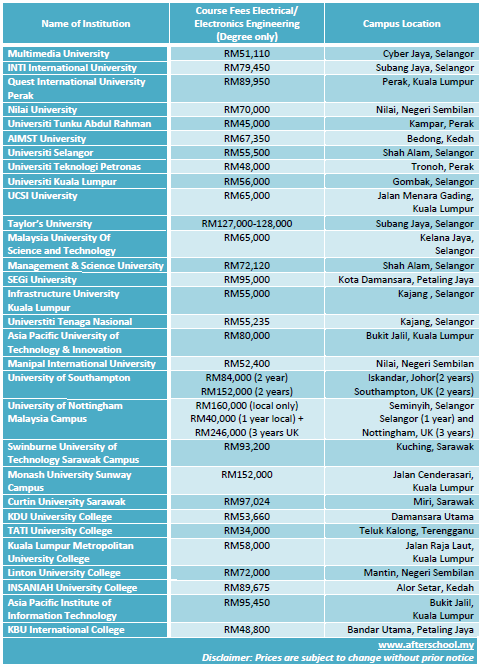 price list_electrical engineering_AS