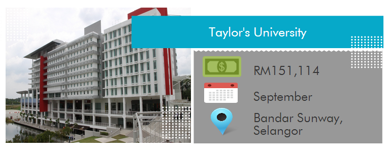 Taylor's University pharmacy