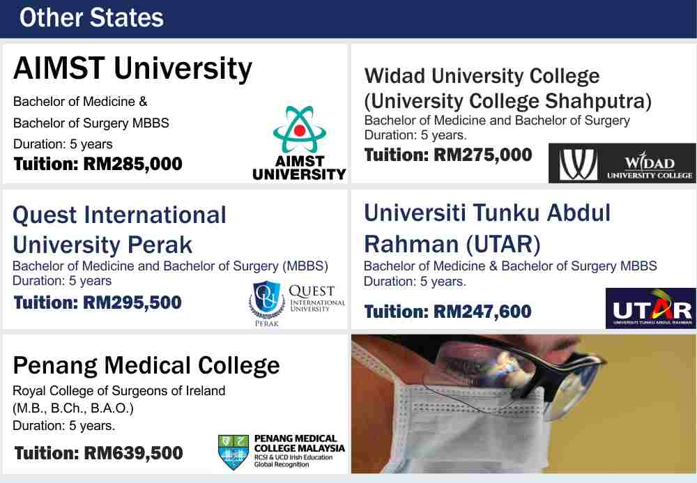 Cost of studying medicine in other states
