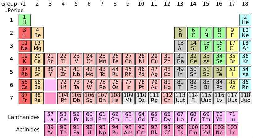 periodic-system-1059755_1280-820