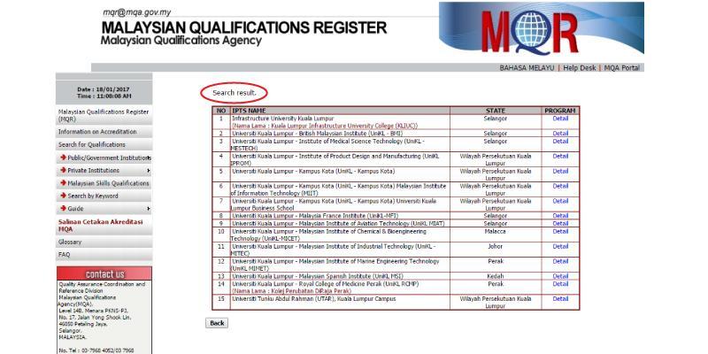 Registered Qualifications on MQA