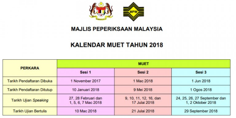 Muet 2018 Calendar Released And Applications Now Open