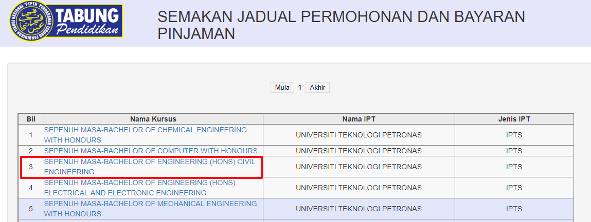 Ptptn 2018 Deadlines For Every Course And Every Institution Released